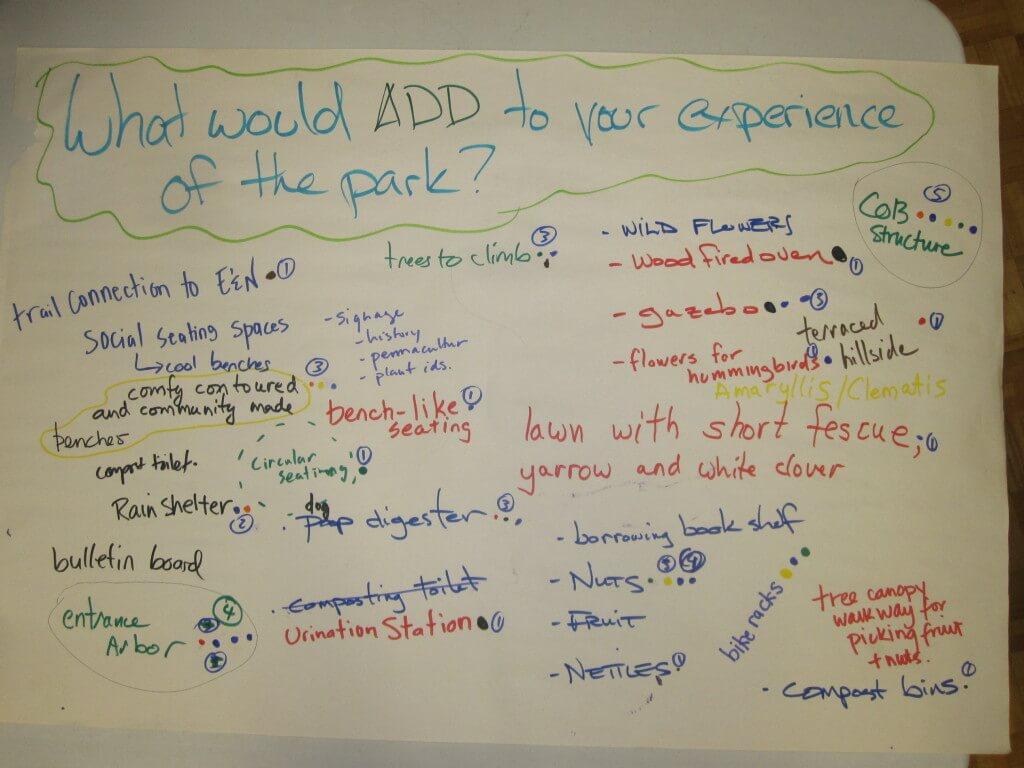 "Design Charette Question #2 - ""What would add to your experience of the park?"""