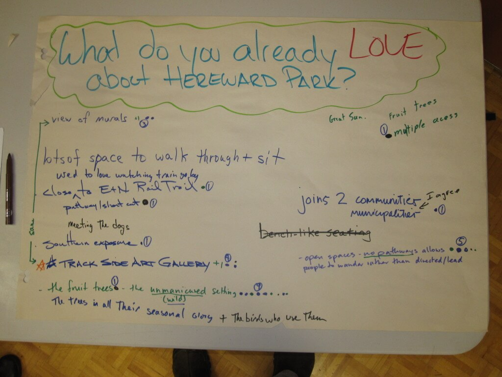 "Design Charette Question #1 - ""What do you already love about the site?"""