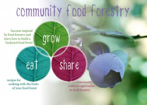 grow-eat-share